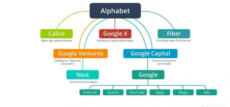 10 Proyectos tecnologicos de Google que cambiarán el mundo